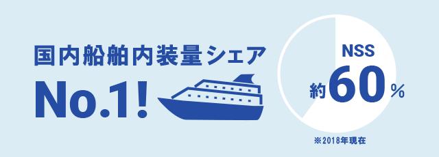 国内船舶内装量シェアNo.1!